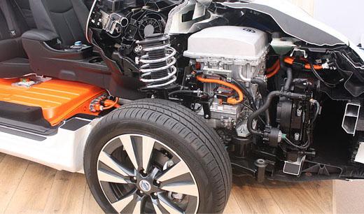 Curso de vehículos eléctricos e híbridos