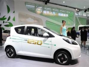 Automóviles ecológicos